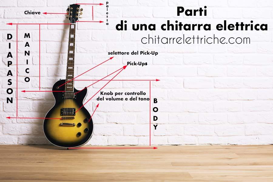 Come funziona la chitarra elettrica?