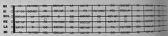 Note su manico chitarra elettrica